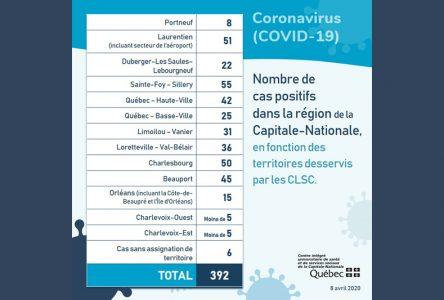Québec agit dans les CHLSD et rappelle: pas de visite à Pâques